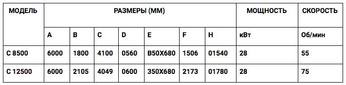 варочный котел граф graf размеры и мощность