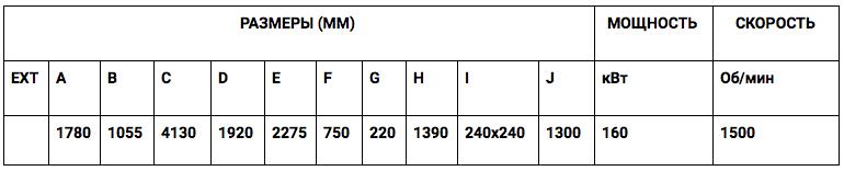 технические характеристики экструдер граф graf